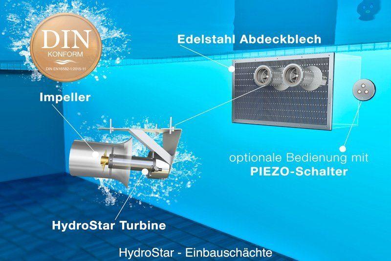 Hydrostar – BINDER GmbH & Co. KG - Hydro